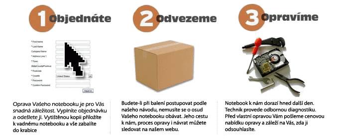 Zajistíme odvoz a dovoz netbooků Asus k opravě po celé ČR